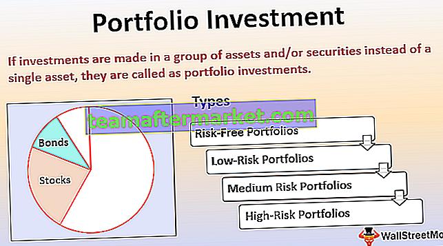 Investissement de portefeuille