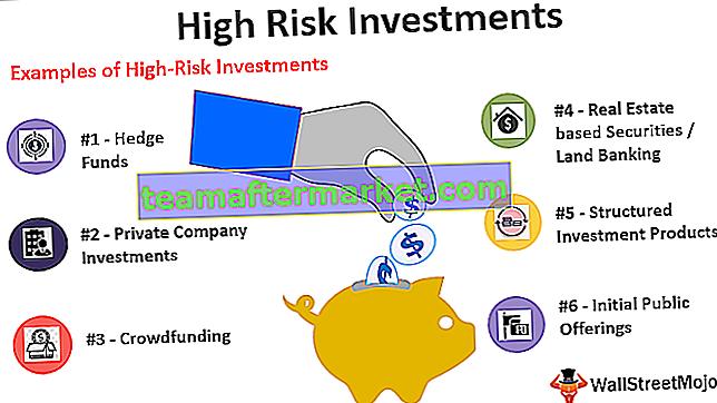Investissements à haut risque