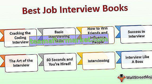 8 Buku Wawancara Kerja Terbaik