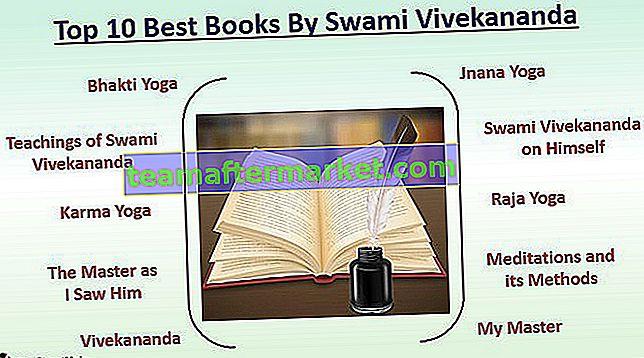 Buku Oleh Swami Vivekananda