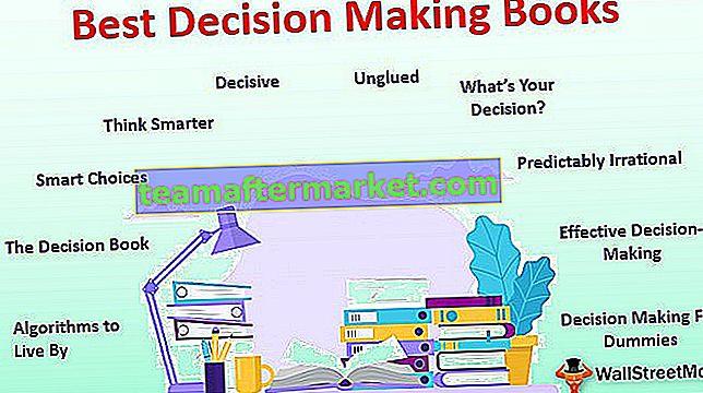 Meilleurs livres de prise de décision
