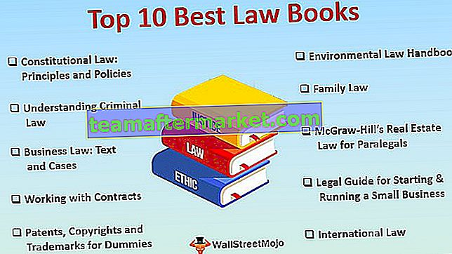 Buku Hukum Terbaik