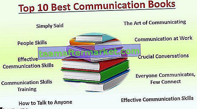 Buku Komunikasi Terbaik