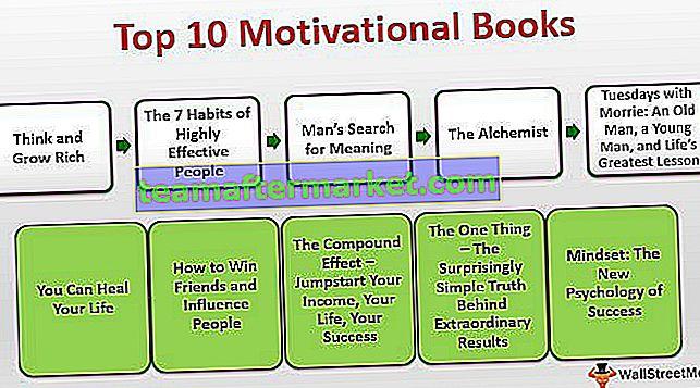 Buku Motivasi Terbaik