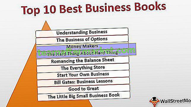 Buku Bisnis Terbaik
