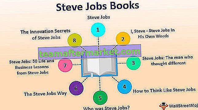 Buku Steve Jobs