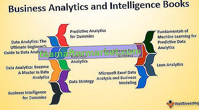 Analisis Bisnis dan Buku Intelijen
