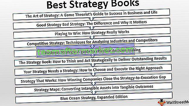 Buku Strategi Terbaik