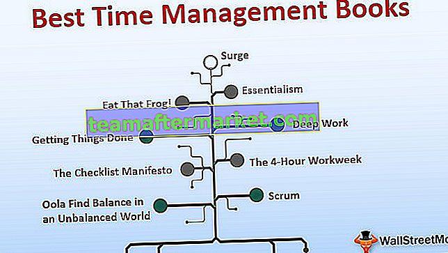 9 Buku Manajemen Waktu Terbaik Sepanjang Masa
