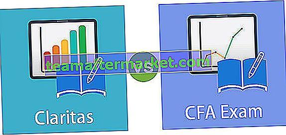 Claritas versus CFA-examen