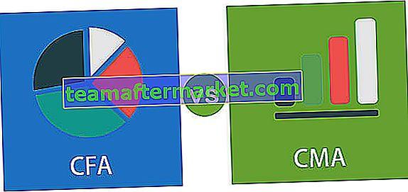 CFA vs CMA | Ce qui est mieux?