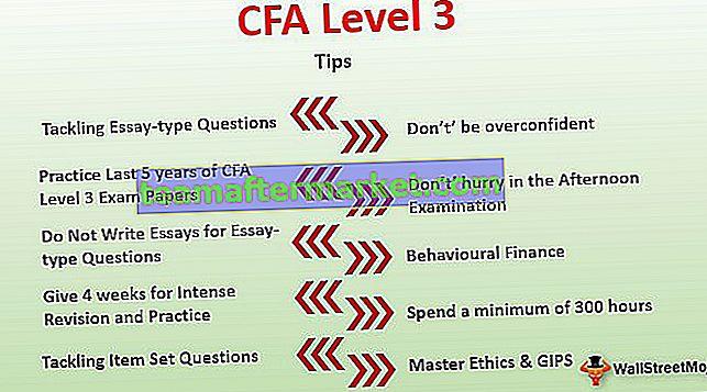 Poids d'examen CFA niveau 3, plan d'études, conseils, taux de réussite, frais