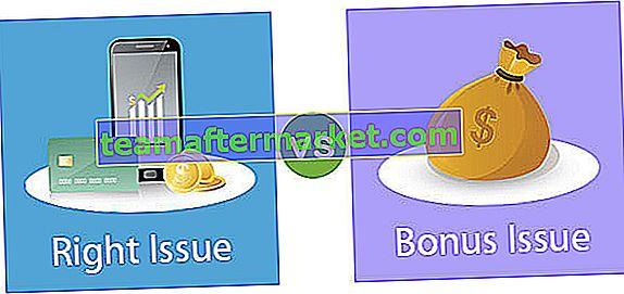 Juiste probleem versus bonusprobleem | Top 6 verschillen die u moet weten!