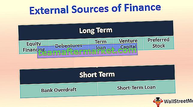 Externe financieringsbronnen