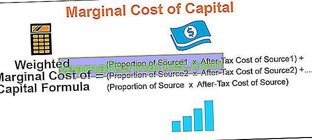 Marginale kapitaalkosten