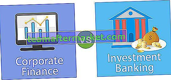 Bedrijfsfinanciering versus investeringsbankieren