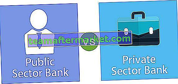 Verschil tussen particuliere en openbare banken