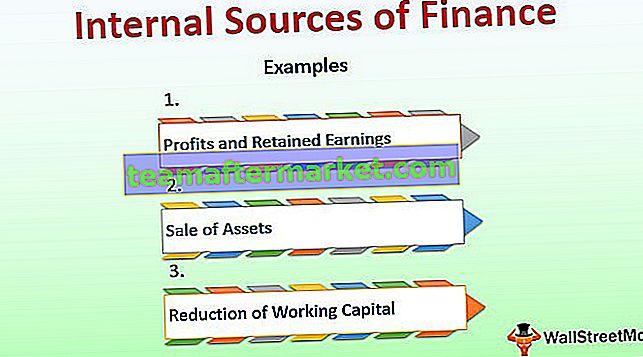 Sumber Keuangan Internal