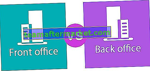 Front Office vs Back Office