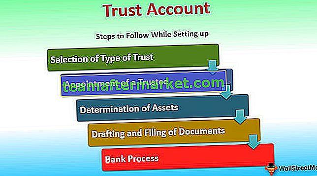 Vertrauenskonto