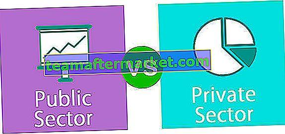 Publieke sector versus privésector
