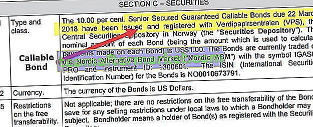 Opvraagbare obligaties