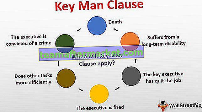 Key Man-clausule