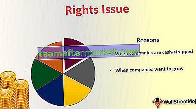 Uitgifte van rechten