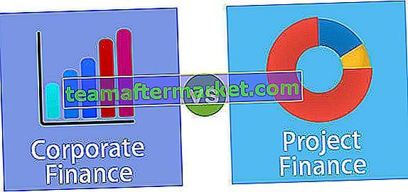 Bedrijfsfinanciering versus projectfinanciering