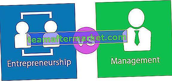 Verschillen tussen ondernemerschap en management