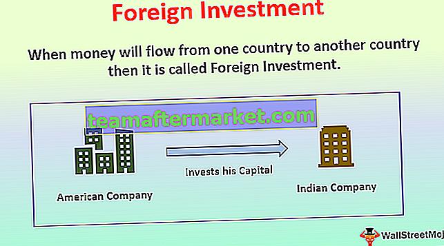 Buitenlandse investeringen