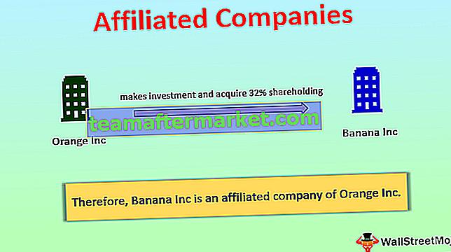 Geaffilieerde bedrijven
