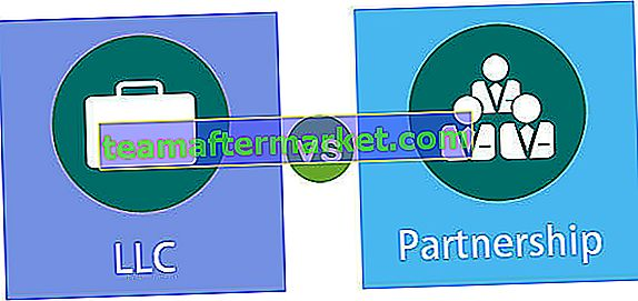 LLC versus partnerschap