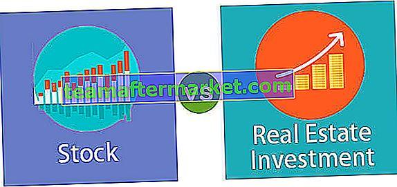 Onroerend goed versus aandeleninvesteringen