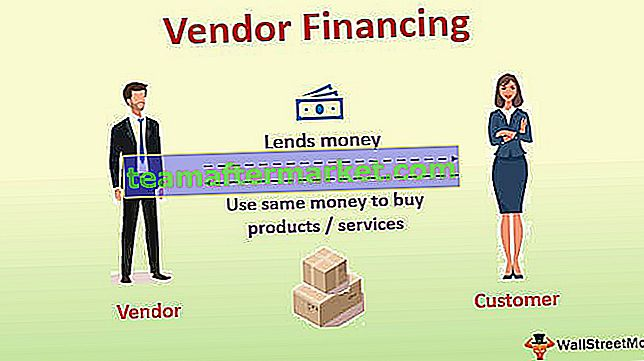 Financiering door leveranciers