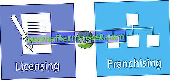 Licenties versus franchising