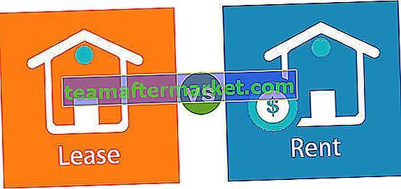 Lease versus huur