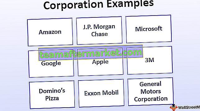Corporation Voorbeelden