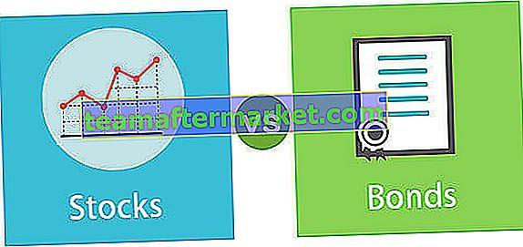 Aandelen versus obligaties