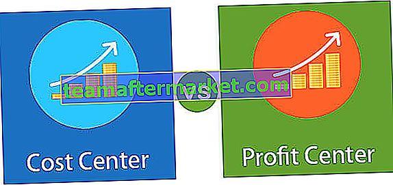 Kostenplaats versus winstcentrum