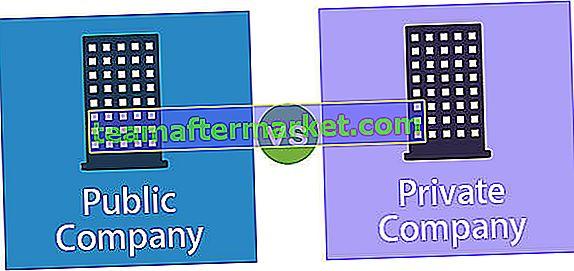 Aktiengesellschaft gegen Privatgesellschaft