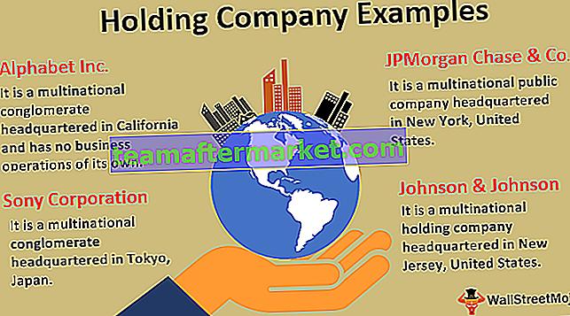 Beispiele für Holdinggesellschaften