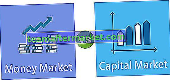 Unterschied zwischen Geldmarkt und Kapitalmarkt