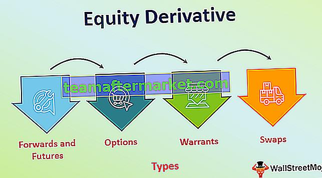 Ekuitas Derivatif
