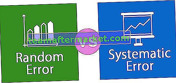 Kesalahan Acak vs Sistematis