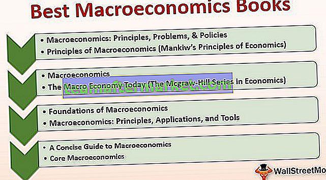Top 10 der besten makroökonomischen Bücher