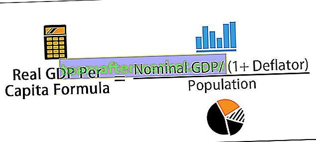 Formel für das reale Pro-Kopf-BIP