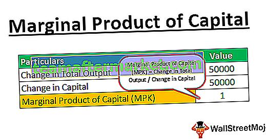 Grenzprodukt des Kapitals