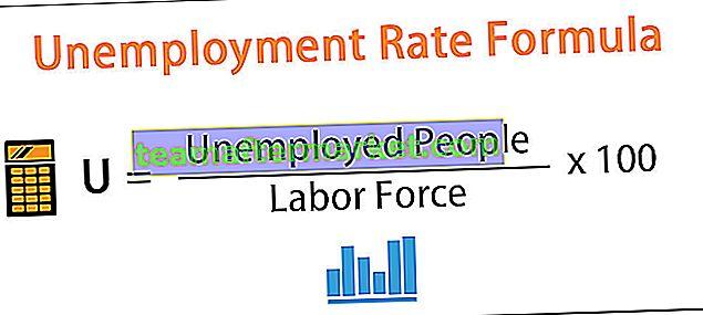 Formel für die Arbeitslosenquote