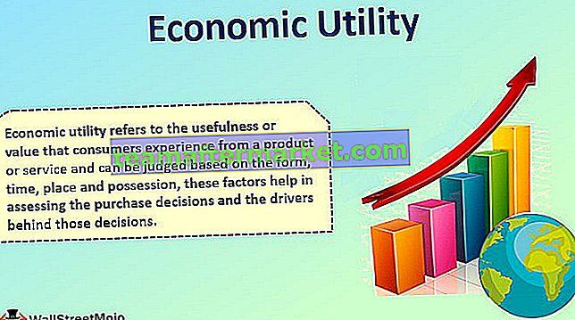 Wirtschaftlicher Nutzen